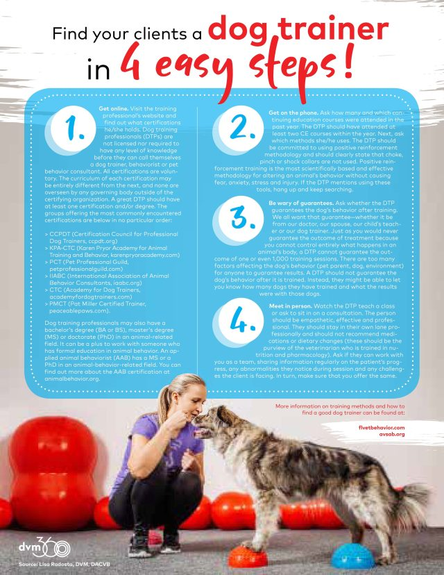 Find Dog Trainer 4 Easy Steps Dr. Lisa Radosta July 2019